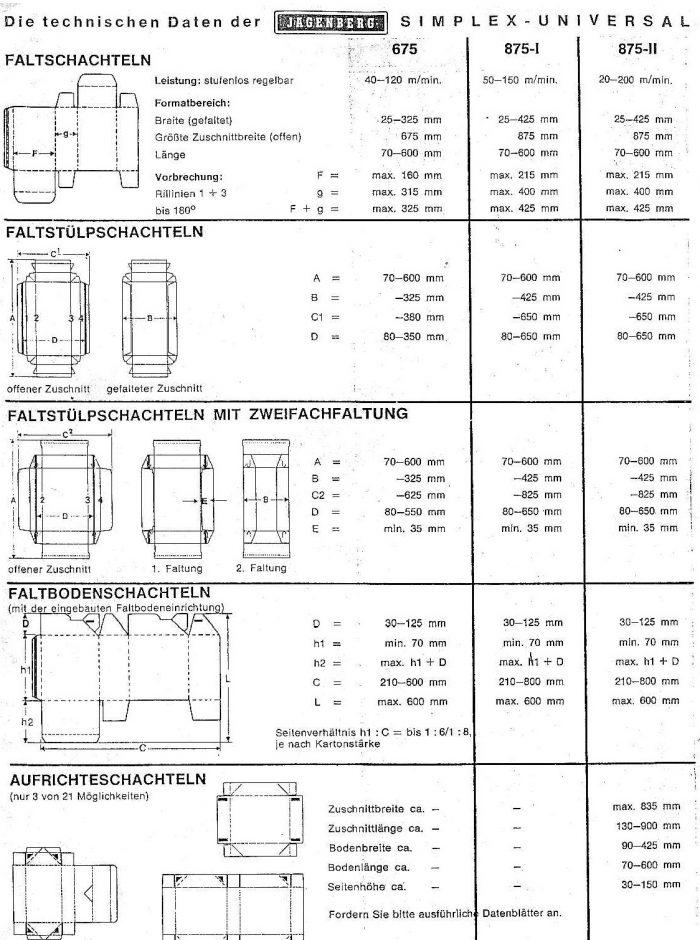 Jagenberg SU875-2 data